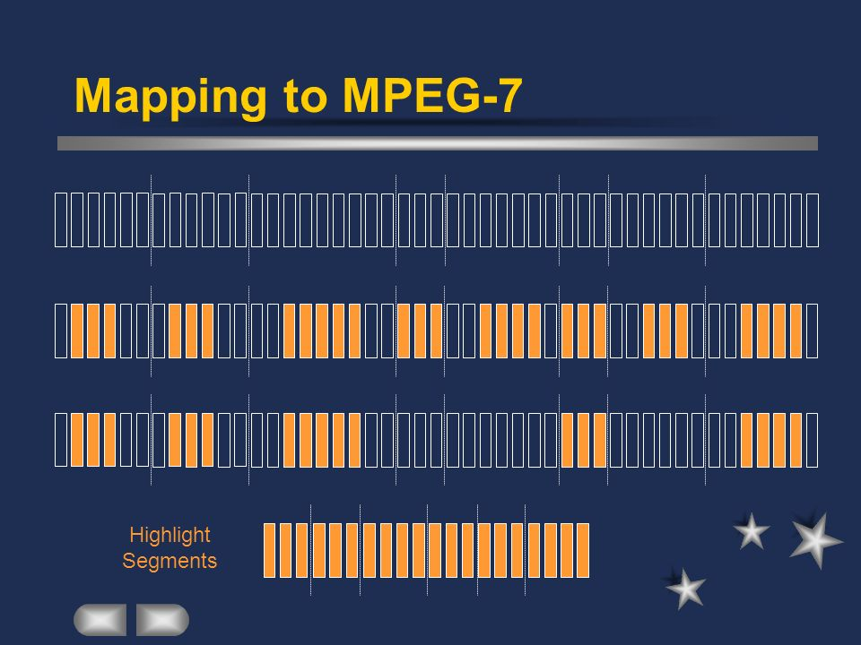Mapping to MPEG-7 Highlight Segments