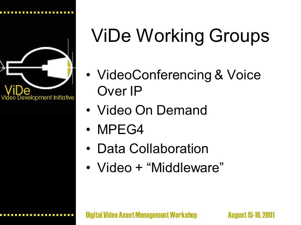 Digital Video Asset Management Workshop August 15-16, 2001 ViDe Working Groups VideoConferencing & Voice Over IP Video On Demand MPEG4 Data Collaboration Video + Middleware