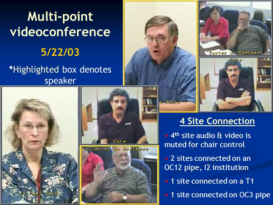 Multi-point videoconference 5/22/03 *Highlighted box denotes speaker 4 Site Connection 4 th site audio & video is muted for chair control 2 sites conn