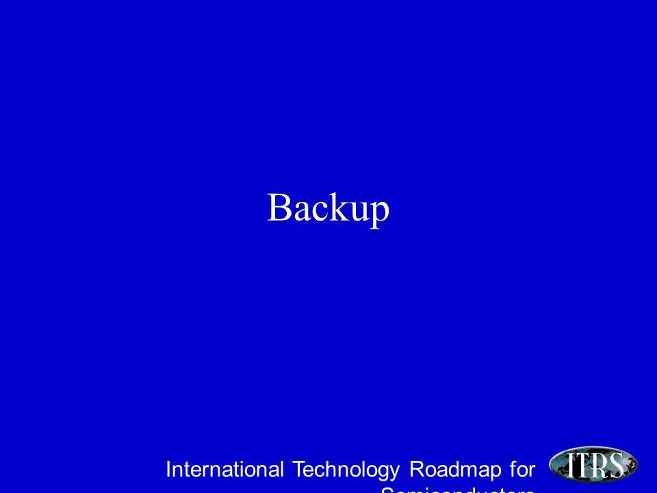 International Technology Roadmap for Semiconductors Backup