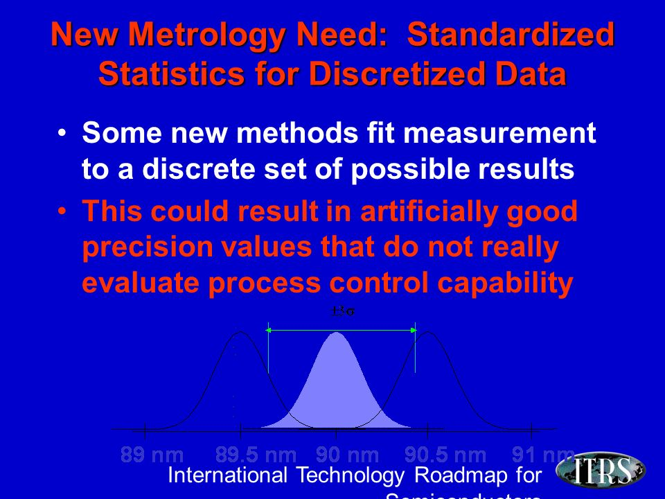 International Technology Roadmap for Semiconductors New Metrology Need: Standardized Statistics for Discretized Data Some new methods fit measurement to a discrete set of possible results This could result in artificially good precision values that do not really evaluate process control capability