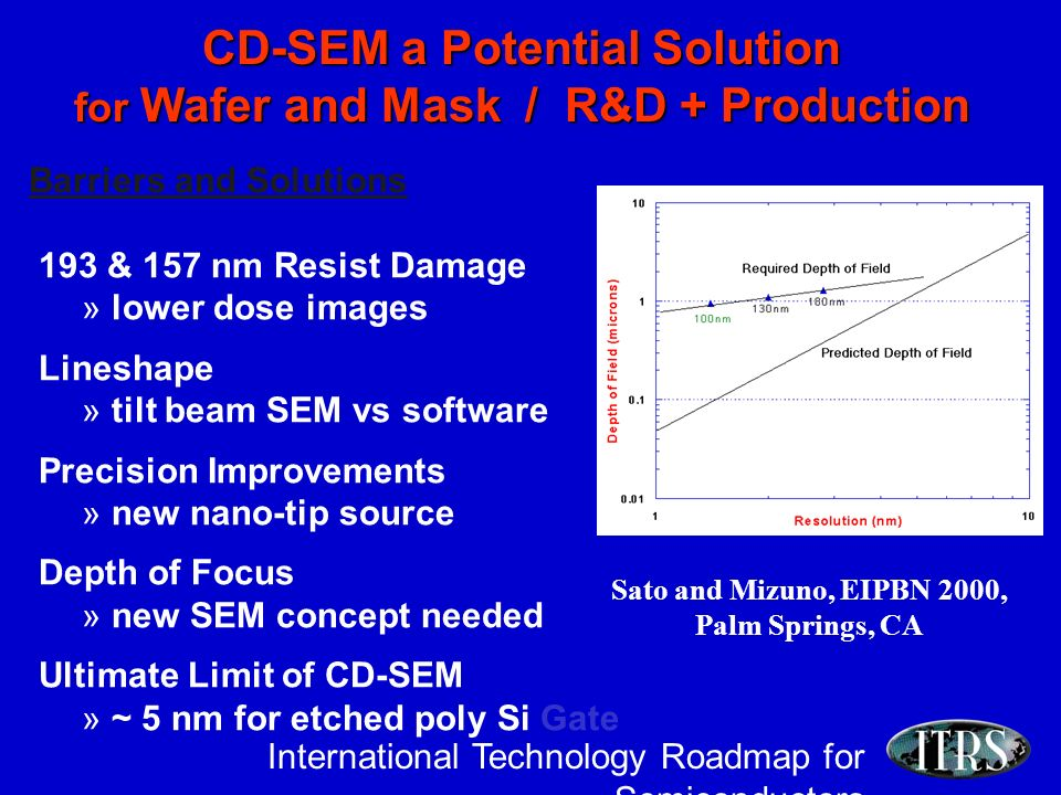 International Technology Roadmap for Semiconductors CD-SEM a Potential Solution for Wafer and Mask / R&D + Production Sato and Mizuno, EIPBN 2000, Palm Springs, CA Barriers and Solutions 193 & 157 nm Resist Damage » lower dose images Lineshape » tilt beam SEM vs software Precision Improvements » new nano-tip source Depth of Focus » new SEM concept needed Ultimate Limit of CD-SEM » ~ 5 nm for etched poly Si Gate