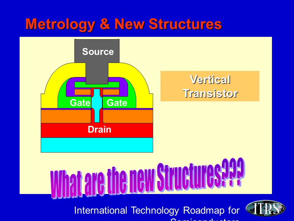 International Technology Roadmap for Semiconductors Metrology & New Structures Gate Drain Source Vertical Transistor