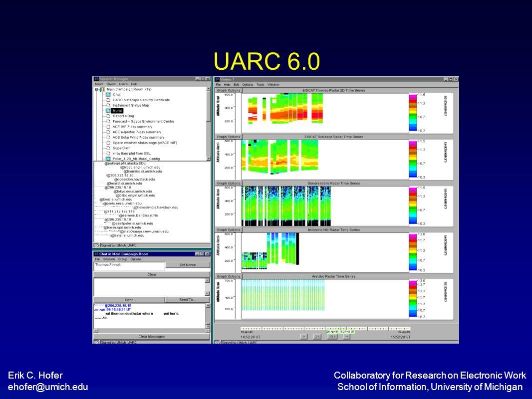 Erik C. Hofer ehofer@umich.edu Collaboratory for Research on Electronic Work School of Information, University of Michigan UARC 6.0