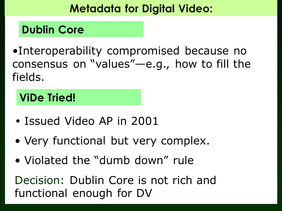 Metadata for Digital Video: Dublin Core Interoperability compromised because no consensus on valuese.g., how to fill the fields.
