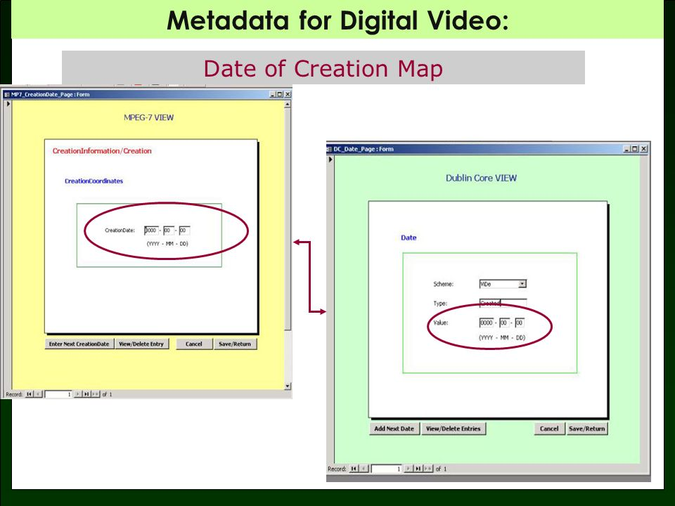 Metadata for Digital Video: Date of Creation Map