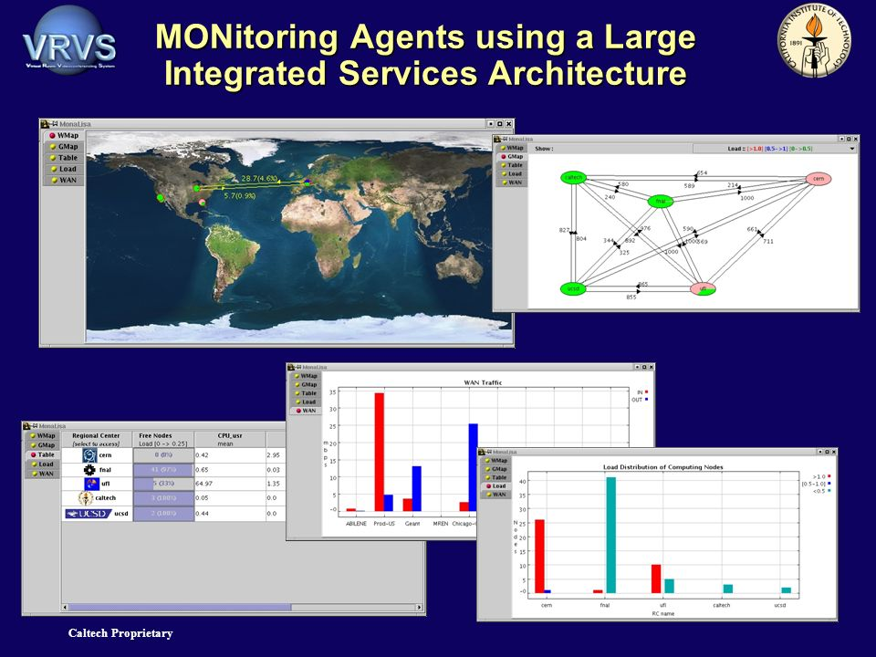 Caltech Proprietary MONitoring Agents using a Large Integrated Services Architecture