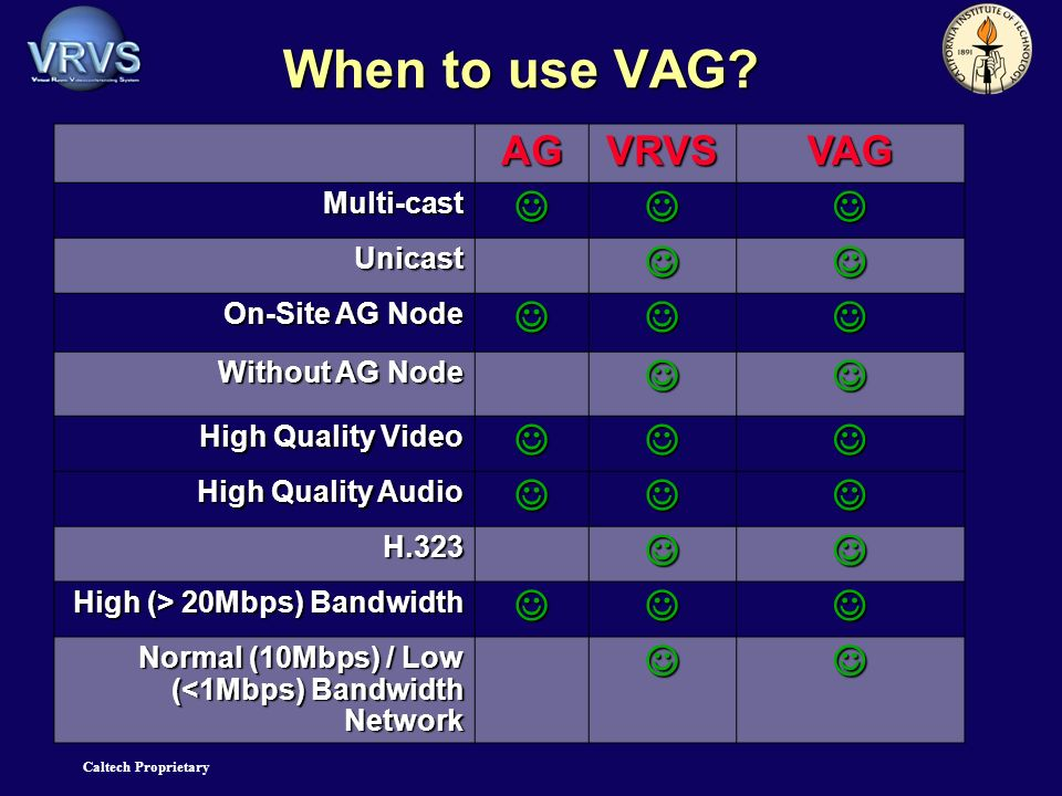 Caltech Proprietary When to use VAG.