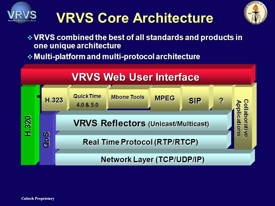 Caltech Proprietary VRVS Core Architecture VRVS combined the best of all standards and products in one unique architecture VRVS combined the best of all standards and products in one unique architecture Multi-platform and multi-protocol architecture Multi-platform and multi-protocol architecture .