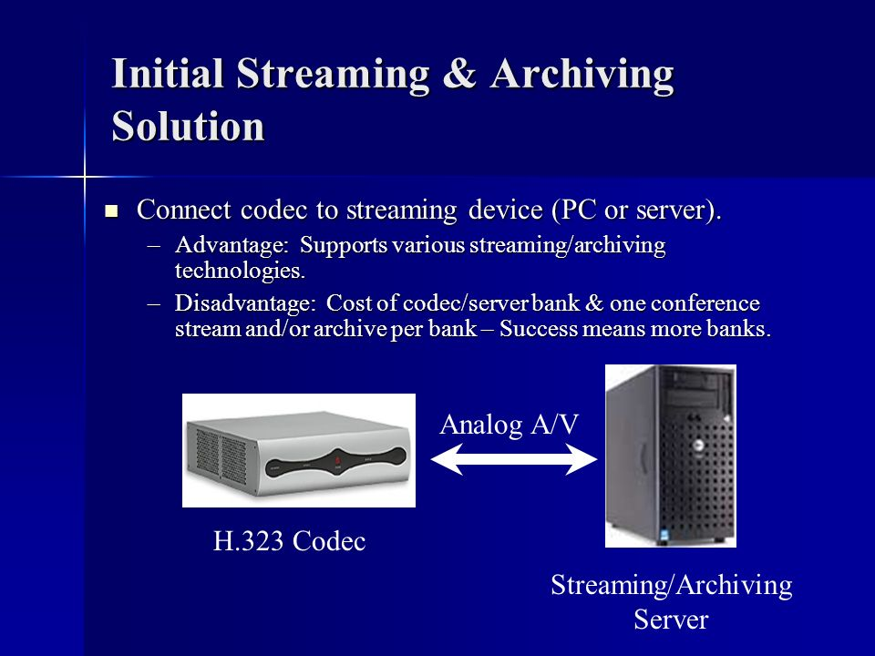 Initial Streaming & Archiving Solution Connect codec to streaming device (PC or server). Connect codec to streaming device (PC or server). –Advantage: