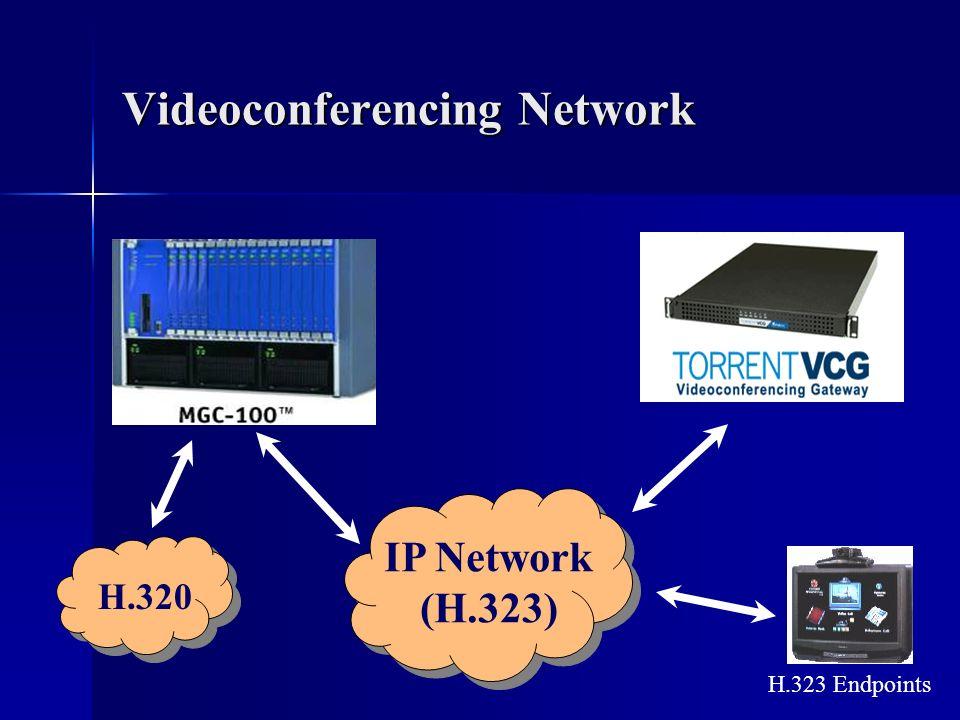 Videoconferencing Network IP Network (H.323) H.320 H.323 Endpoints