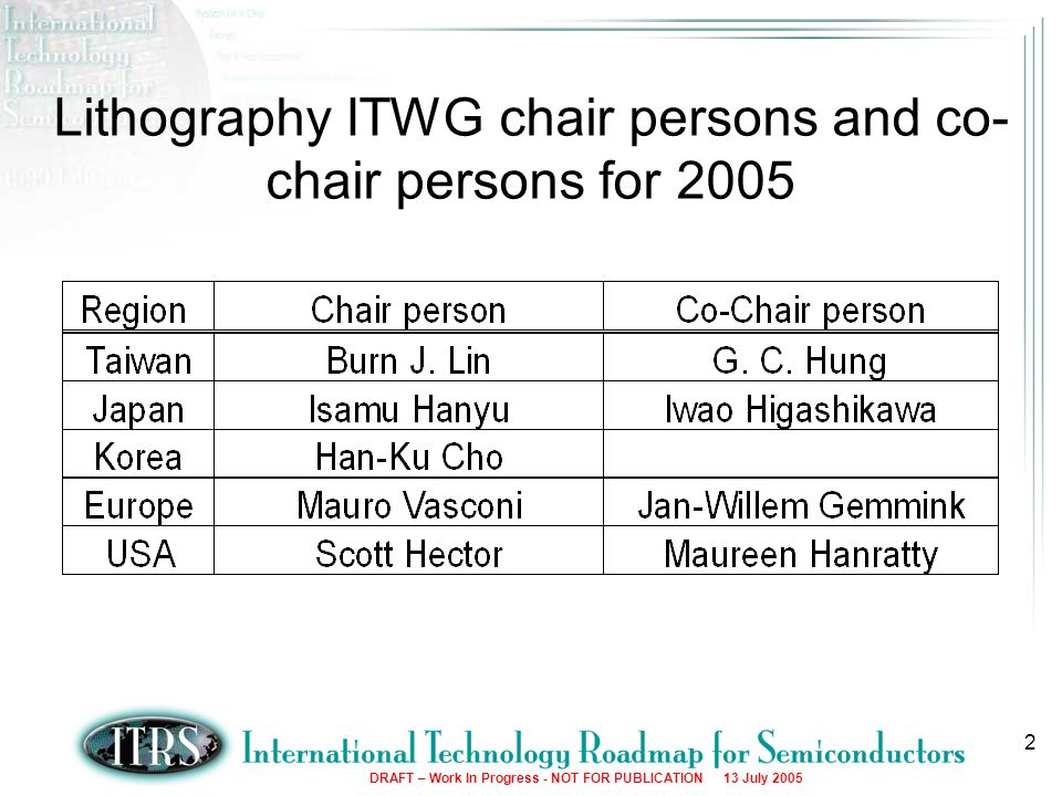 DRAFT – Work In Progress - NOT FOR PUBLICATION 13 July Lithography ITWG chair persons and co- chair persons for 2005