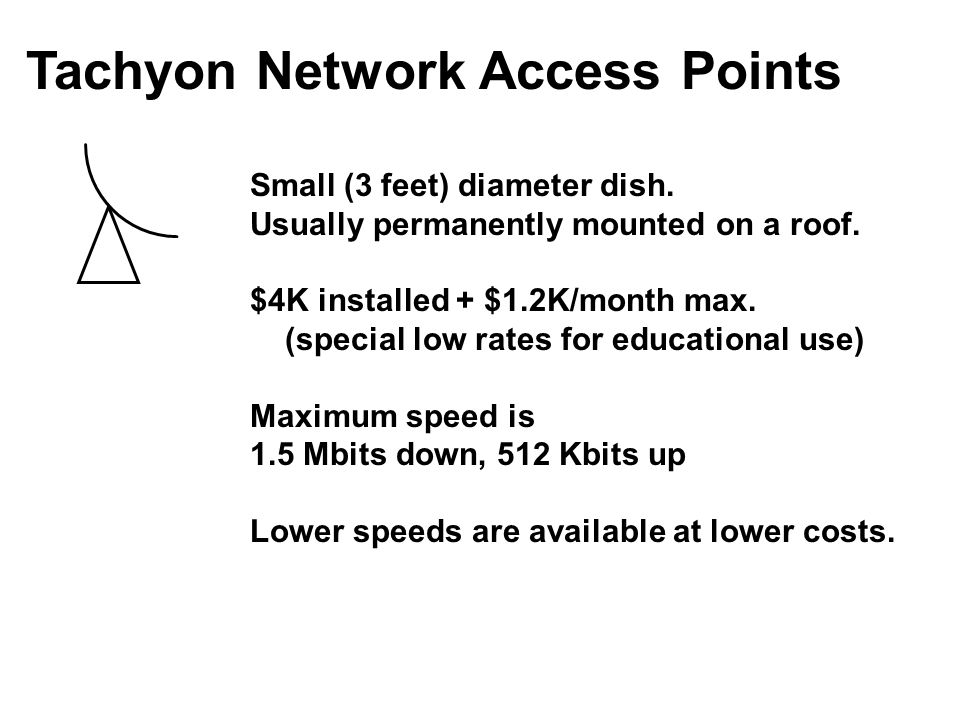 Tachyon Network Access Points Small (3 feet) diameter dish. Usually permanently mounted on a roof. $4K installed + $1.2K/month max. (special low rates