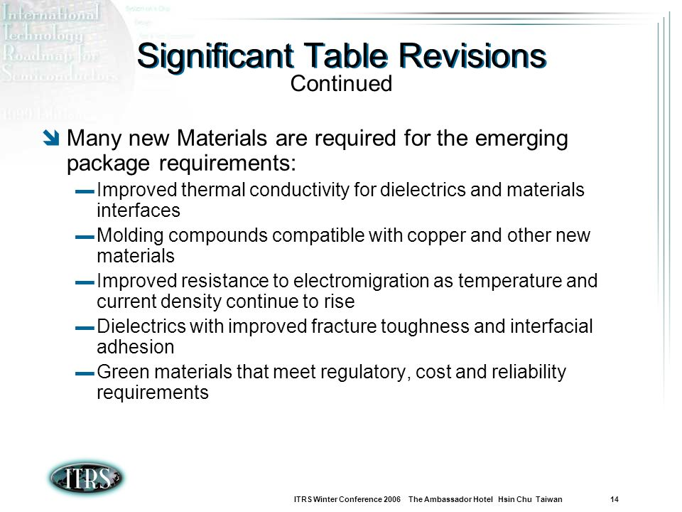 ITRS Winter Conference 2006 The Ambassador Hotel Hsin Chu Taiwan 14 Significant Table Revisions Many new Materials are required for the emerging package requirements: Improved thermal conductivity for dielectrics and materials interfaces Molding compounds compatible with copper and other new materials Improved resistance to electromigration as temperature and current density continue to rise Dielectrics with improved fracture toughness and interfacial adhesion Green materials that meet regulatory, cost and reliability requirements Continued