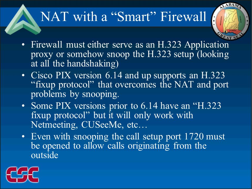 09999/2106 NAT with a Smart Firewall Firewall must either serve as an H.323 Application proxy or somehow snoop the H.323 setup (looking at all the handshaking) Cisco PIX version 6.14 and up supports an H.323 fixup protocol that overcomes the NAT and port problems by snooping.