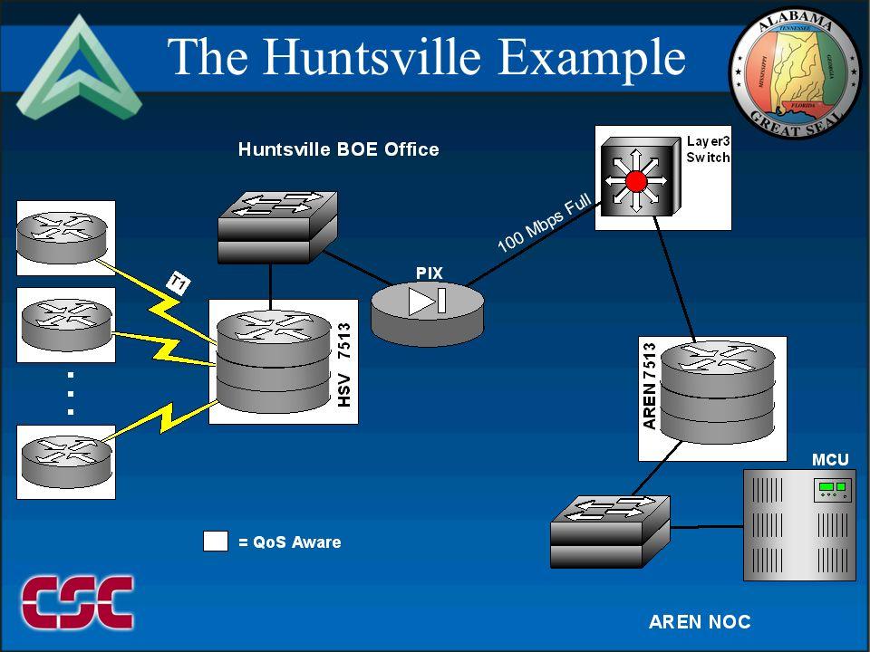 09999/2106 The Huntsville Example