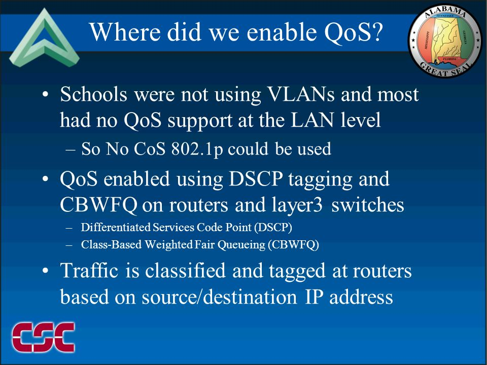 09999/2106 Where did we enable QoS.