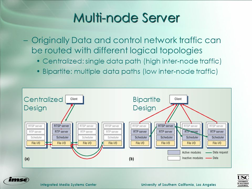Integrated Media Systems CenterUniversity of Southern California, Los Angeles Multi-node Server Centralized Design Bipartite Design –Originally Data and control network traffic can be routed with different logical topologies Centralized: single data path (high inter-node traffic) Bipartite: multiple data paths (low inter-node traffic)