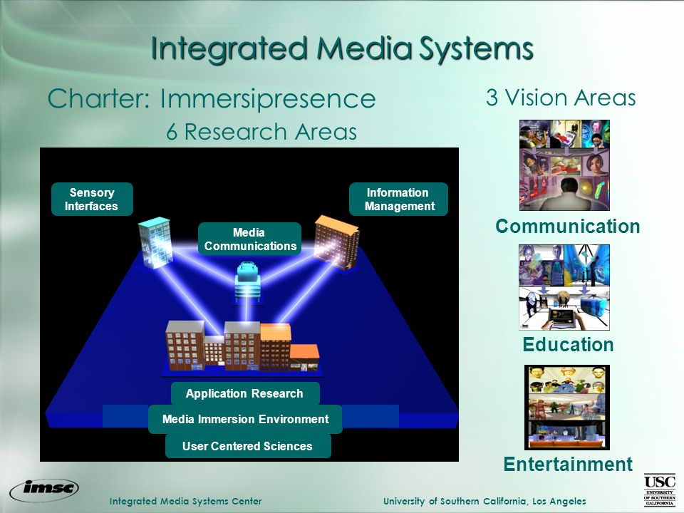 Integrated Media Systems CenterUniversity of Southern California, Los Angeles Integrated Media Systems Education Entertainment Media Communications In