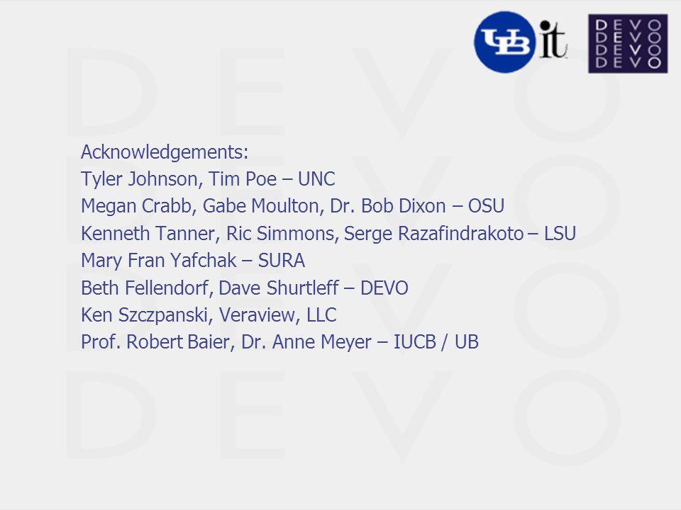 Acknowledgements: Tyler Johnson, Tim Poe – UNC Megan Crabb, Gabe Moulton, Dr.