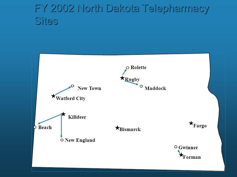 FY 2002 North Dakota Telepharmacy Sites Beach Killdeer Bismarck Fargo New Town Maddock New England Watford City Gwinner Forman Rolette Rugby