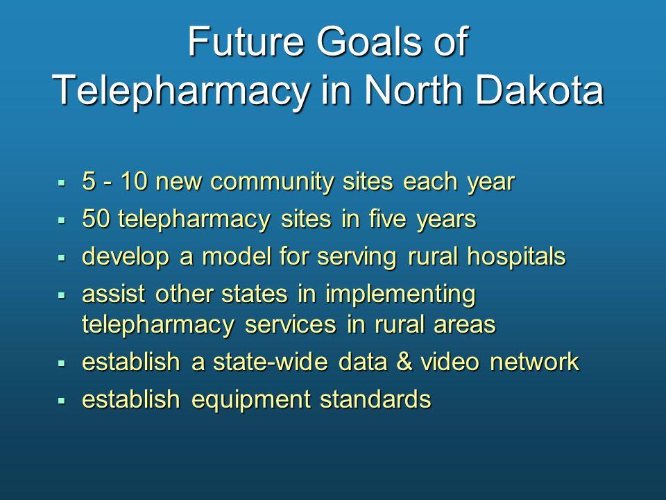 Future Goals of Telepharmacy in North Dakota 5 - 10 new community sites each year 5 - 10 new community sites each year 50 telepharmacy sites in five y