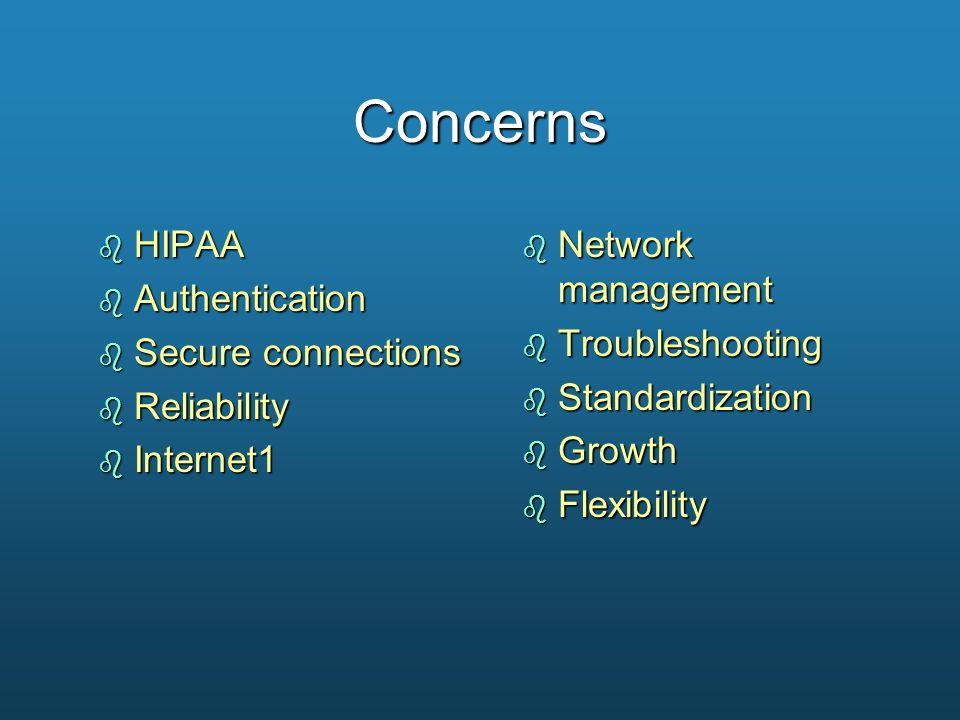 Concerns b HIPAA b Authentication b Secure connections b Reliability b Internet1 b Network management b Troubleshooting b Standardization b Growth b F