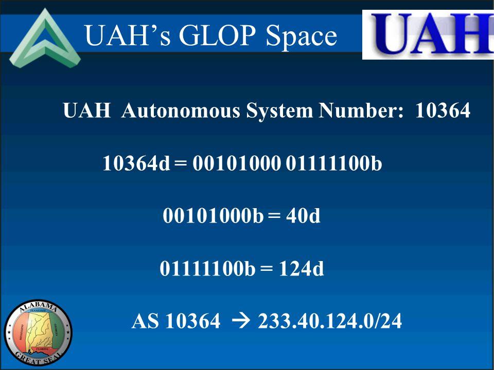 UAHs GLOP Space UAH Autonomous System Number: 10364 10364d = 00101000 01111100b 00101000b = 40d 01111100b = 124d AS 10364 233.40.124.0/24