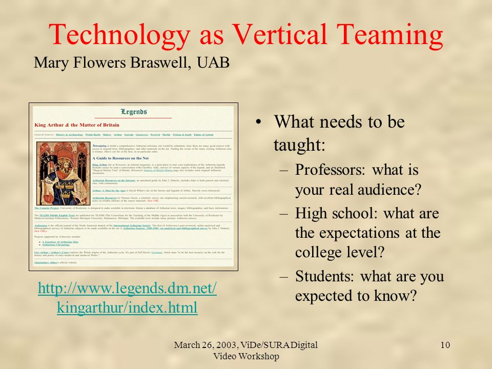 Mary Flowers Braswell, UAB March 26, 2003, ViDe/SURA Digital Video Workshop 10 Technology as Vertical Teaming What needs to be taught: –Professors: what is your real audience.
