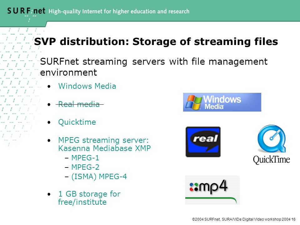 ©2004 SURFnet, SURA/ViDe Digital Video workshop SVP distribution: Storage of streaming files Windows Media Real media Quicktime MPEG streaming server: Kasenna Mediabase XMP –MPEG-1 –MPEG-2 –(ISMA) MPEG-4 1 GB storage for free/institute SURFnet streaming servers with file management environment