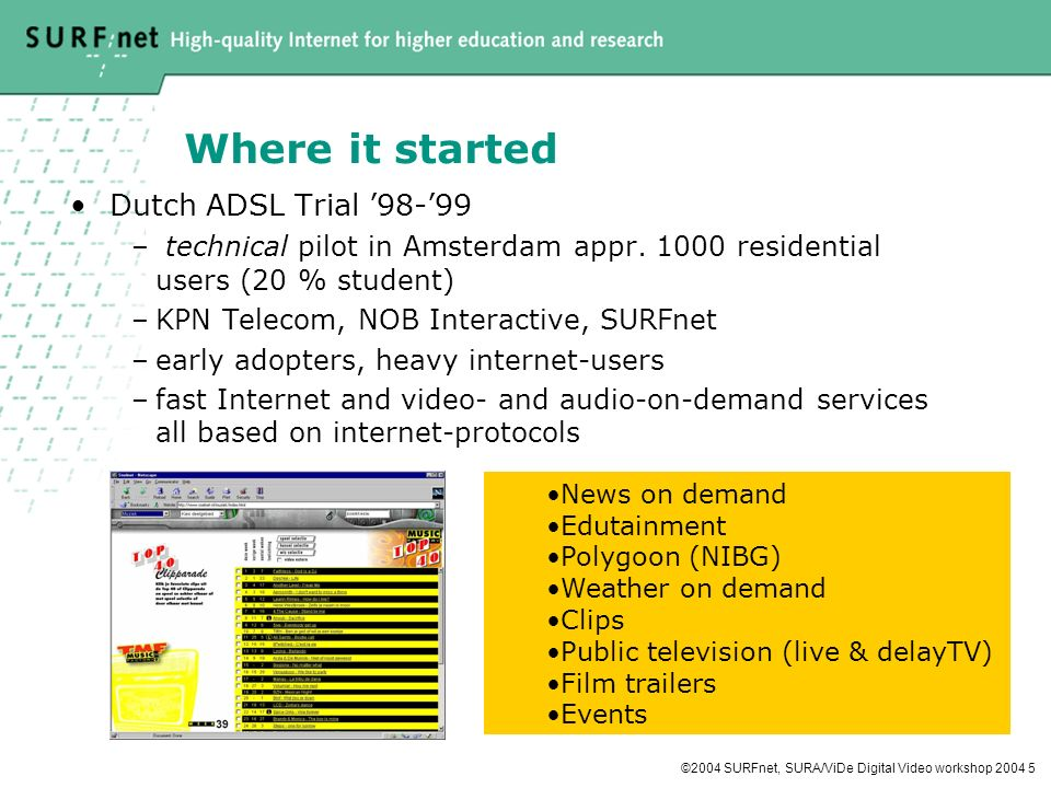 ©2004 SURFnet, SURA/ViDe Digital Video workshop Where it started Dutch ADSL Trial – technical pilot in Amsterdam appr.