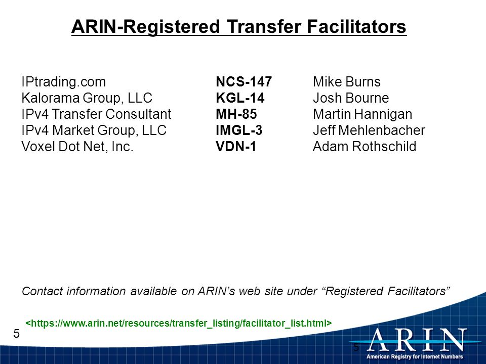 5 5 ARIN-Registered Transfer Facilitators IPtrading.comNCS-147Mike Burns Kalorama Group, LLCKGL-14Josh Bourne IPv4 Transfer ConsultantMH-85Martin Hannigan IPv4 Market Group, LLC IMGL-3Jeff Mehlenbacher Voxel Dot Net, Inc.VDN-1Adam Rothschild Contact information available on ARINs web site under Registered Facilitators