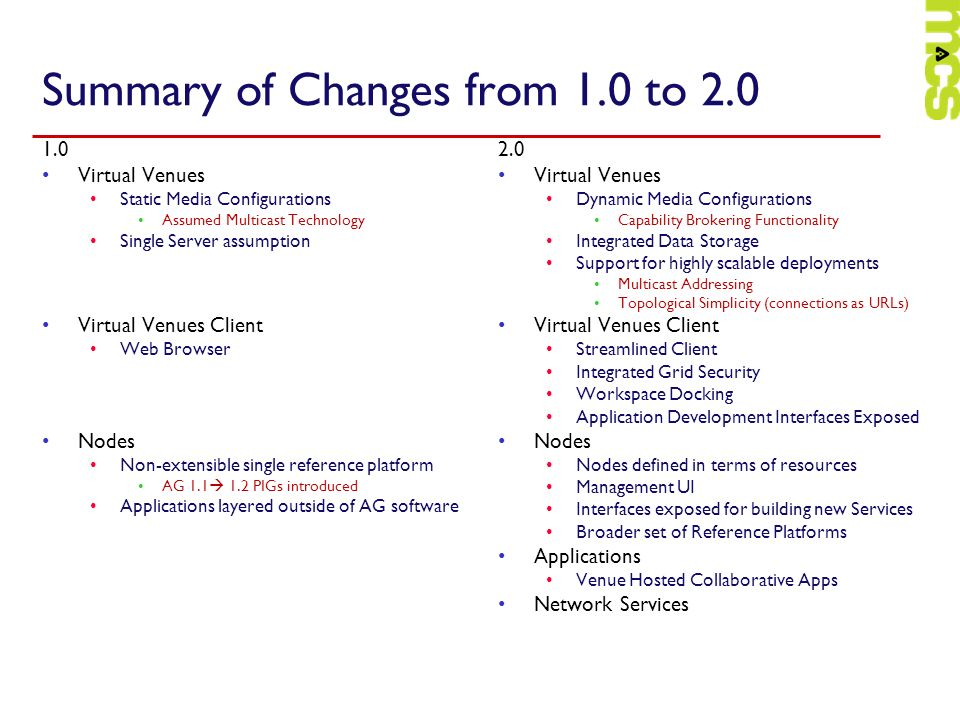 Summary of Changes from 1.0 to 2.0 1.0 Virtual Venues Static Media Configurations Assumed Multicast Technology Single Server assumption Virtual Venues Client Web Browser Nodes Non-extensible single reference platform AG 1.1 1.2 PIGs introduced Applications layered outside of AG software 2.0 Virtual Venues Dynamic Media Configurations Capability Brokering Functionality Integrated Data Storage Support for highly scalable deployments Multicast Addressing Topological Simplicity (connections as URLs) Virtual Venues Client Streamlined Client Integrated Grid Security Workspace Docking Application Development Interfaces Exposed Nodes Nodes defined in terms of resources Management UI Interfaces exposed for building new Services Broader set of Reference Platforms Applications Venue Hosted Collaborative Apps Network Services