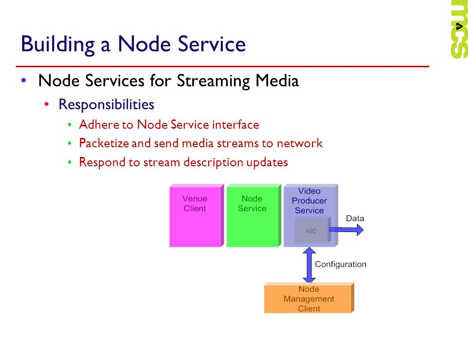 Building a Node Service Node Services for Streaming Media Responsibilities Adhere to Node Service interface Packetize and send media streams to network Respond to stream description updates