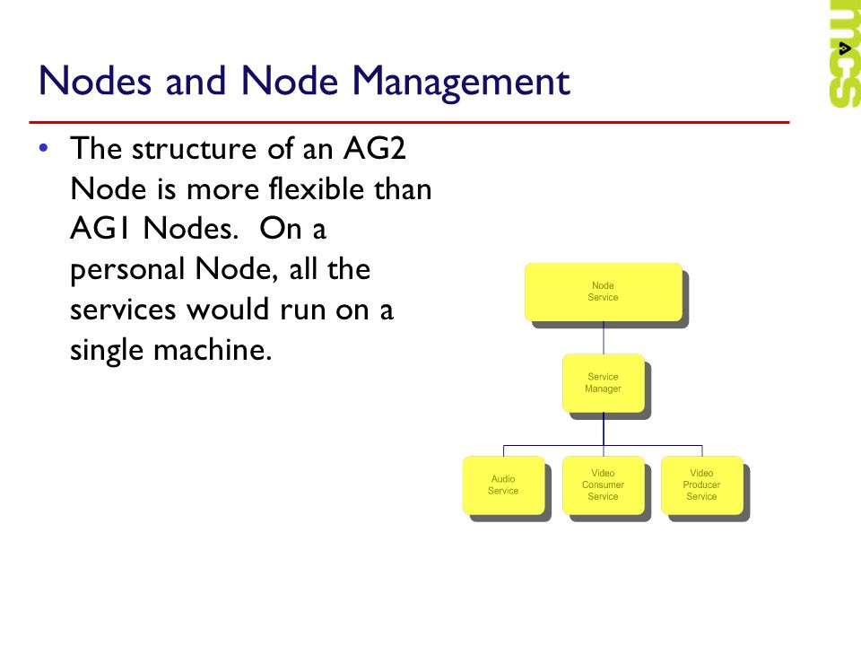 Nodes and Node Management The structure of an AG2 Node is more flexible than AG1 Nodes.