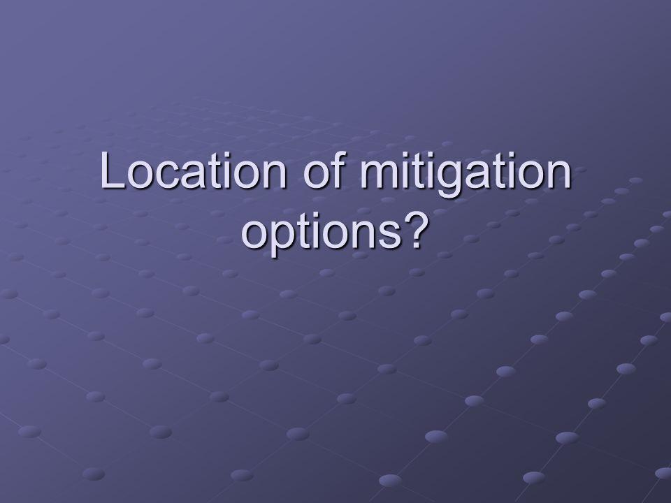 Location of mitigation options