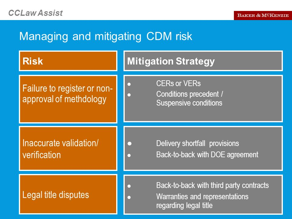 CCLaw Assist ©2005 Baker & McKenzie 13 Managing and mitigating CDM risk Risk Failure to register or non- approval of methdology Inaccurate validation/