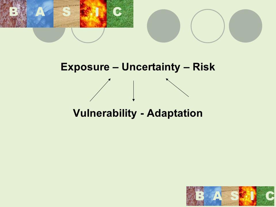 BASIC BAS I C Exposure – Uncertainty – Risk Vulnerability - Adaptation