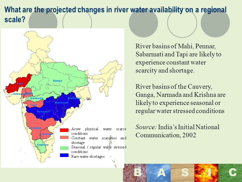 Maulana Azad National Institute of Technology, Bhopal, India BASI C What are the projected changes in river water availability on a regional scale.