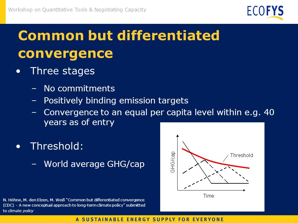 Workshop on Quantitative Tools & Negotiating Capacity Common but differentiated convergence Three stages –No commitments –Positively binding emission targets –Convergence to an equal per capita level within e.g.