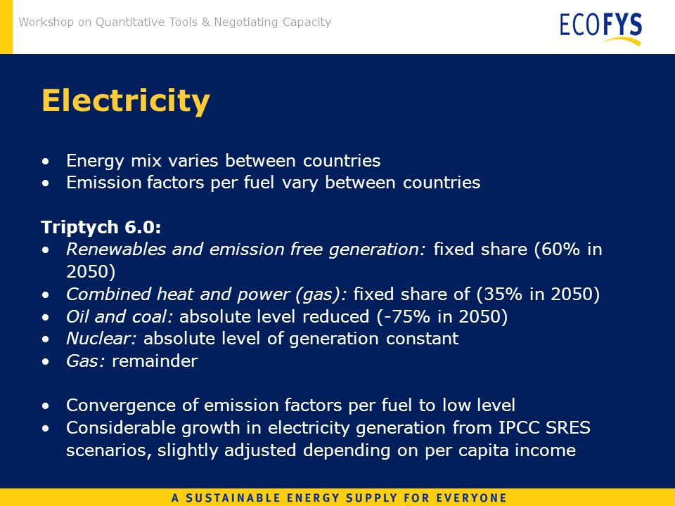 Workshop on Quantitative Tools & Negotiating Capacity Electricity Energy mix varies between countries Emission factors per fuel vary between countries Triptych 6.0: Renewables and emission free generation: fixed share (60% in 2050) Combined heat and power (gas): fixed share of (35% in 2050) Oil and coal: absolute level reduced (-75% in 2050) Nuclear: absolute level of generation constant Gas: remainder Convergence of emission factors per fuel to low level Considerable growth in electricity generation from IPCC SRES scenarios, slightly adjusted depending on per capita income