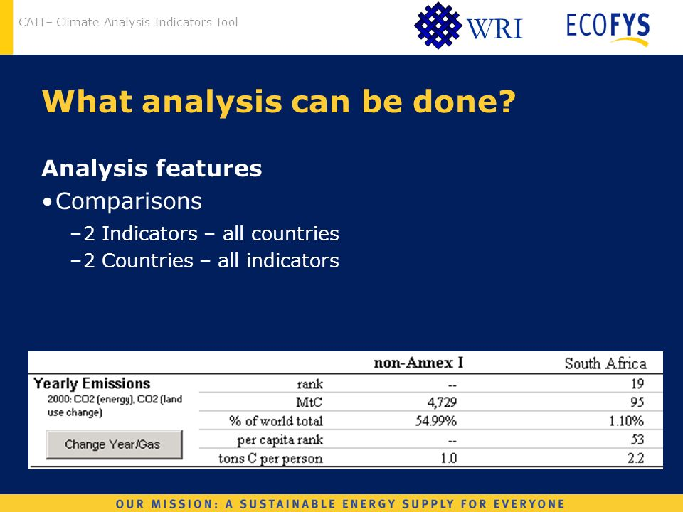 CAIT– Climate Analysis Indicators Tool WRI What analysis can be done.