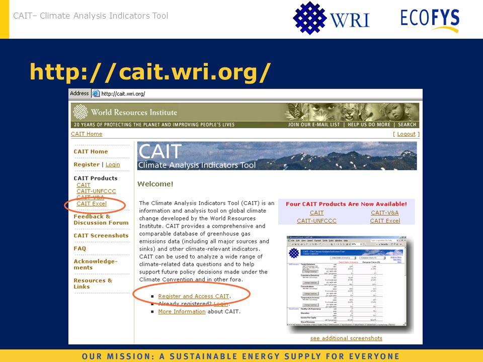 CAIT– Climate Analysis Indicators Tool WRI http://cait.wri.org/