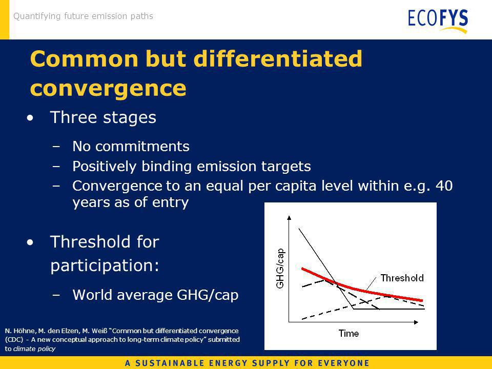 Quantifying future emission paths Common but differentiated convergence Three stages –No commitments –Positively binding emission targets –Convergence