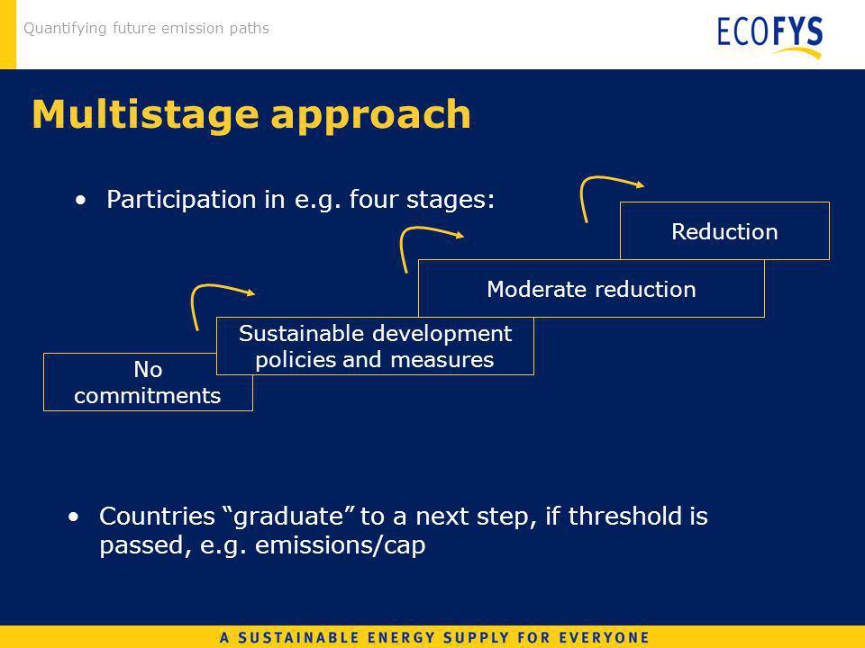 Quantifying future emission paths Multistage approach Participation in e.g. four stages: Countries graduate to a next step, if threshold is passed, e.