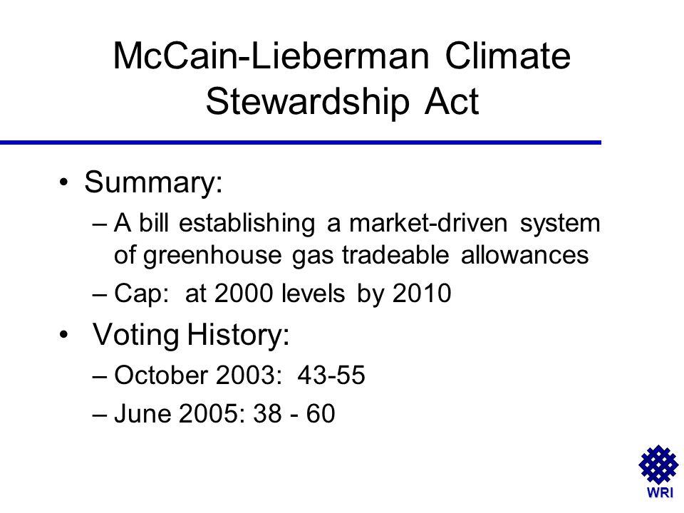 WRI McCain-Lieberman Climate Stewardship Act Summary: –A bill establishing a market-driven system of greenhouse gas tradeable allowances –Cap: at 2000