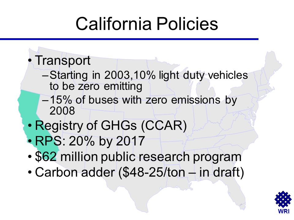 WRI California Policies Transport –Starting in 2003,10% light duty vehicles to be zero emitting –15% of buses with zero emissions by 2008 Registry of GHGs (CCAR) RPS: 20% by 2017 $62 million public research program Carbon adder ($48-25/ton – in draft)