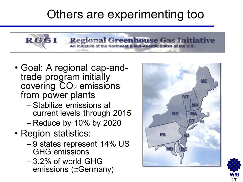 WRI Goal: A regional cap-and- trade program initially covering CO 2 emissions from power plants –Stabilize emissions at current levels through 2015 –Reduce by 10% by 2020 Region statistics: –9 states represent 14% US GHG emissions –3.2% of world GHG emissions ( Germany) Others are experimenting too 17