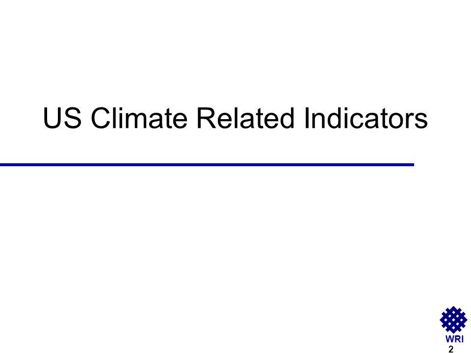 WRI US Climate Related Indicators 2