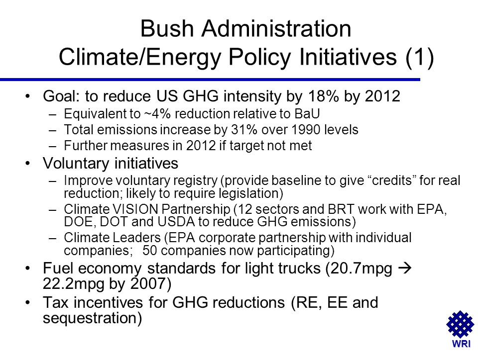 WRI Bush Administration Climate/Energy Policy Initiatives (1) Goal: to reduce US GHG intensity by 18% by 2012 –Equivalent to ~4% reduction relative to BaU –Total emissions increase by 31% over 1990 levels –Further measures in 2012 if target not met Voluntary initiatives –Improve voluntary registry (provide baseline to give credits for real reduction; likely to require legislation) –Climate VISION Partnership (12 sectors and BRT work with EPA, DOE, DOT and USDA to reduce GHG emissions) –Climate Leaders (EPA corporate partnership with individual companies; 50 companies now participating) Fuel economy standards for light trucks (20.7mpg 22.2mpg by 2007) Tax incentives for GHG reductions (RE, EE and sequestration)